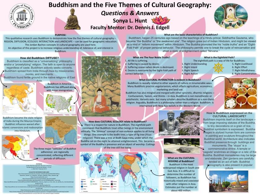 Sonya Hunt Buddhism Poster