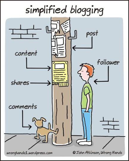 aaa simplified blogging